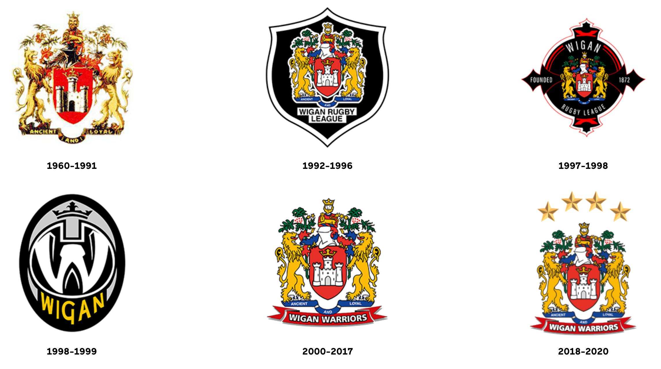 Wigan Warriors logo history